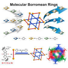 borromean ring molecular borromean rings based on dihalogenated ligands chem