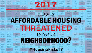New York City 2017 Event Calendar 2017 How Is Affordable Housing Threatened In Your Neighborhood