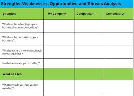 swot analysis template blank swot analysis form pdf template