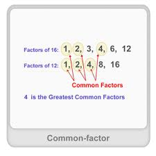 common factor definition examples u0026 fun math worksheets
