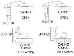 Cabinet Hinge Overlay Ebco 165º Hinge Overlay U0026 Half Overlay I Set Of 2pcs