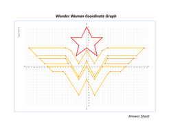 coordinate graph coordinate graph by jmare teaching