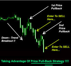 blog archive how to design a forex trading strategy that truly works