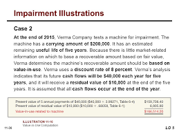 gaap useful life table chapter 11 depreciation and impairments ppt video online download