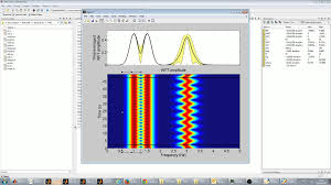 Tutorial Wavelet Matlab | calculation of synchrosqueezed wft and wt in matlab youtube