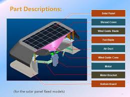 wholesale 12 watt home use solar air conditioning attic roof