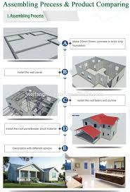 low cost steel structure 4 bedroom house plans high quality eco