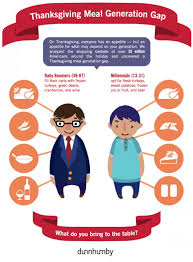 thanksgiving thanksgiving facts infographic phenomenal image
