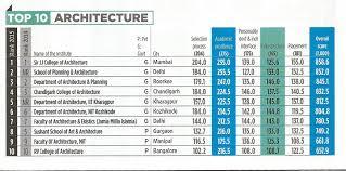 architecture company ranking top college for architecture donatz info