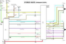 auto stereo wiring color code wiring diagram