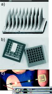 materials for microfabricated implantable devices a review lab