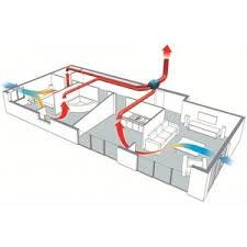bouche aeration cuisine vmc ventilation mécanique contrôlée vmc simple ou flux