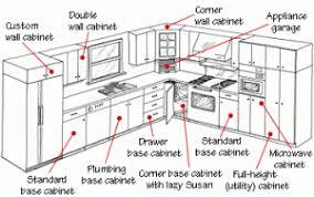 Kitchen Cabinet Sizes Chart Kitchen Incredible Kitchen Cabinet Dimensions Standard Design