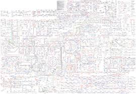 Gatech Map Map Of The Known Human Metabolic Pathways 8640x6000 Mapporn