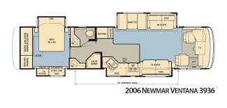 2006 newmar ventana 3936 u2013 stock m00057 the rv man