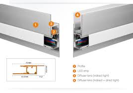 led cove lighting profile light profile with integrated cable duct schlüter systems