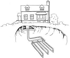types of heating systems smarter house