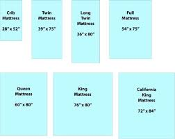 Crib Mattresses Uk Crib Mattress Measurements Endorsed Daybed Innerspring Mattresses