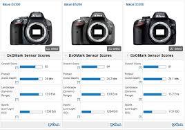 nikon d5300 black friday nikon d5300 now in stock and dxomark tested camera news at