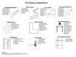 Symmetrical Shapes Worksheets Teachingstmnt