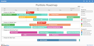 roadmap best practices by productplan