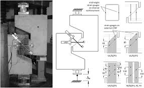modified push off testing of an inclined shear plane in reinforced