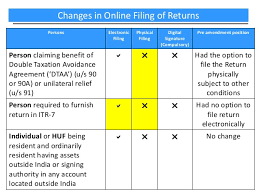 e filing of income tax returns tax audit reports for a y 2013 14