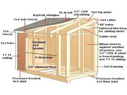 Garden Tool Shed Ideas Plans For Small Garden Sheds Hydraz Club
