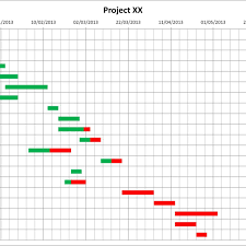 microsoft excel gantt chart template free download and excel gantt