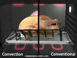 How A Toaster Oven Works What Is A Convection Oven How It Works Youtube