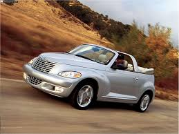 28 2005 chrysler crossfire owners pdf manual 1512 2008