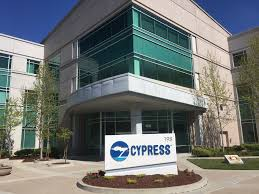 contact us cypress semiconductor