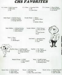 class yearbooks 1988 class favorites in the yearbook of crestview high school in