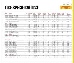 Tire Conversion Chart Motorcycle Bigger Tire Size Ktm Duke 390 Forum