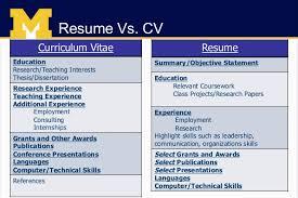 cv vs cv cv vs resume template resume cv 20 cv vs resume format with ppt