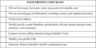 create a business profile on linkedin first thing u0027s first creating a linkedin profile the ultimate