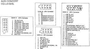2005 audi a4 stereo wiring diagram audi wiring diagrams for diy