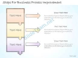 1113 business ppt diagram steps for business process improvement