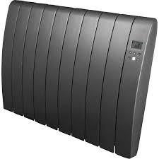 quel type de radiateur electrique pour une chambre nouveau quel radiateur pour une chambre ravizh com