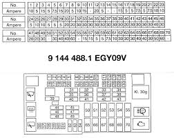 e36 328i fuse box diagram e36 wiring diagrams instruction