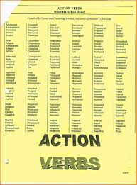 Resume Power Verbs List Resume by Resume Power Words And Action Verbs That Describe Your Skills