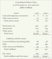 financial results the colonial williamsburg official history