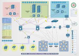 Wireless Home Network Design Proposal by Campus Network Diagram Schematics Wiring Diagram