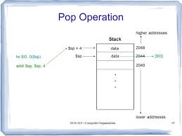 operation organization procedure calls and the stack lectures 18 ece 445 u2013 computer