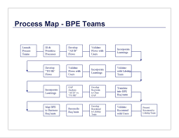 sample bpe kickoff powerpoint slides