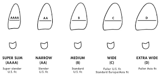 s narrow boots canada size chart shop stuart weitzman