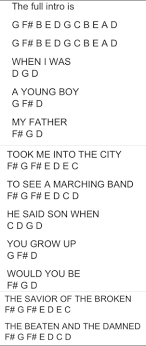 ad un piano piano letter notes to the intro of welcome to the black parade