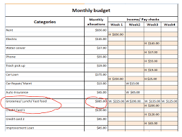 how to budget for rent and car payment free worksheet val blog