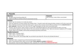 ks3 science chemistry acids u0026 alkali fully resourced topic
