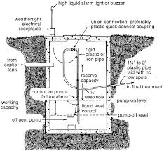individual home sewage treatment systems u2014 publications